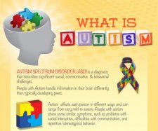 Autism Awareness Kids Layered Element Templates